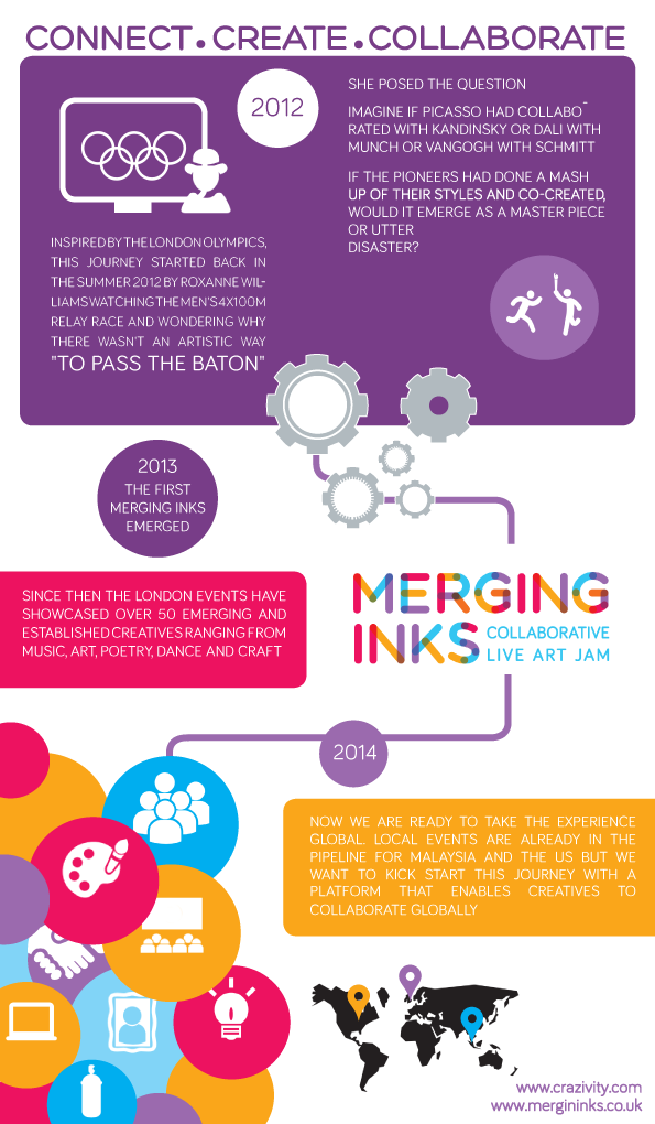 infographic_MergingInks_web